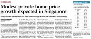Modest private home price growth expected in Singapore