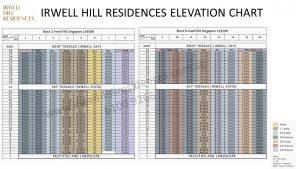 Irwell-Hill-Residences-Elevation-Chart